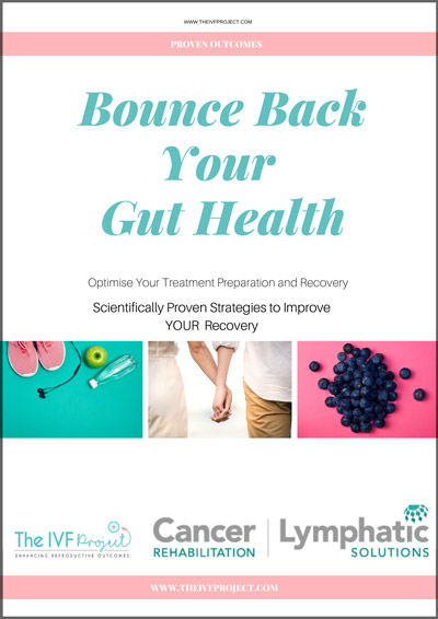 Bounce Back your Gut Health